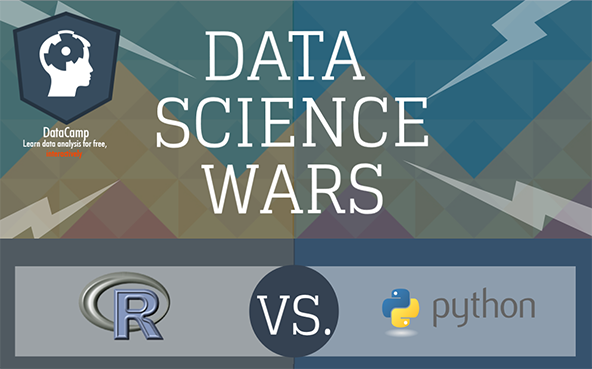 Hi, how R you? I'm Python, Thanks. – R vs Python for Data Science